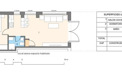 Loft en venta en Calle Transversal, 2, La Carihuela - Los Nidos