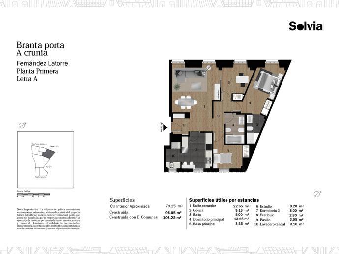 Foto 6 von C/ Fernández Latorre Nº 28-30 y 32-34 ,  / Cuatro Caminos - Plaza de la Cubela (A Coruña Capital )